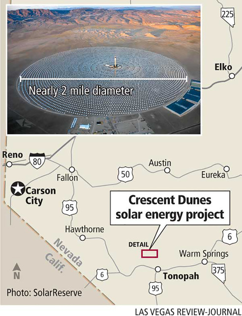 Massive solar project valued at $5B, with 3k jobs planned in Nye County