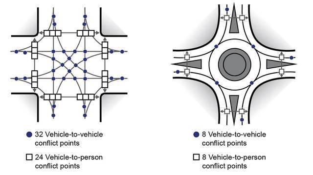 Highway 372 roundabout public workshop Thursday