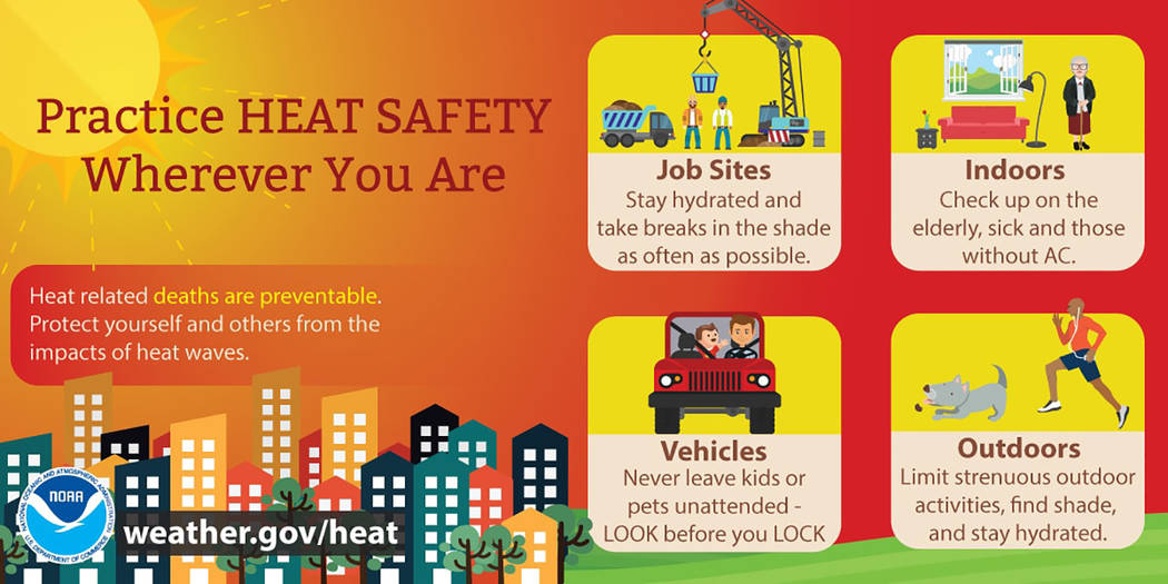 National Weather Service An excessive heat warning was issued for today by the National Weather Service.