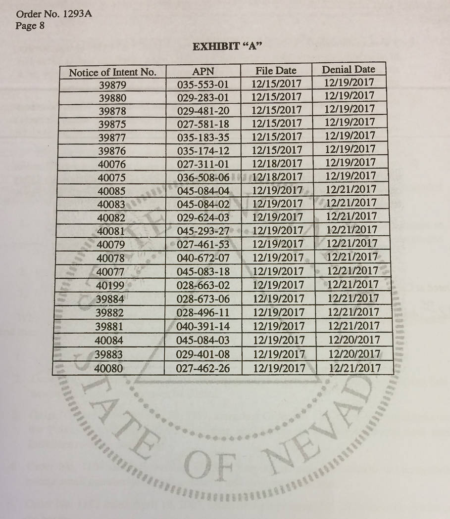 Robin Hebrock/Pahrump Valley Times There are 22 properties listed in Exhibit A of Order #1293A, just some of the parcels that are effected by the amended order.