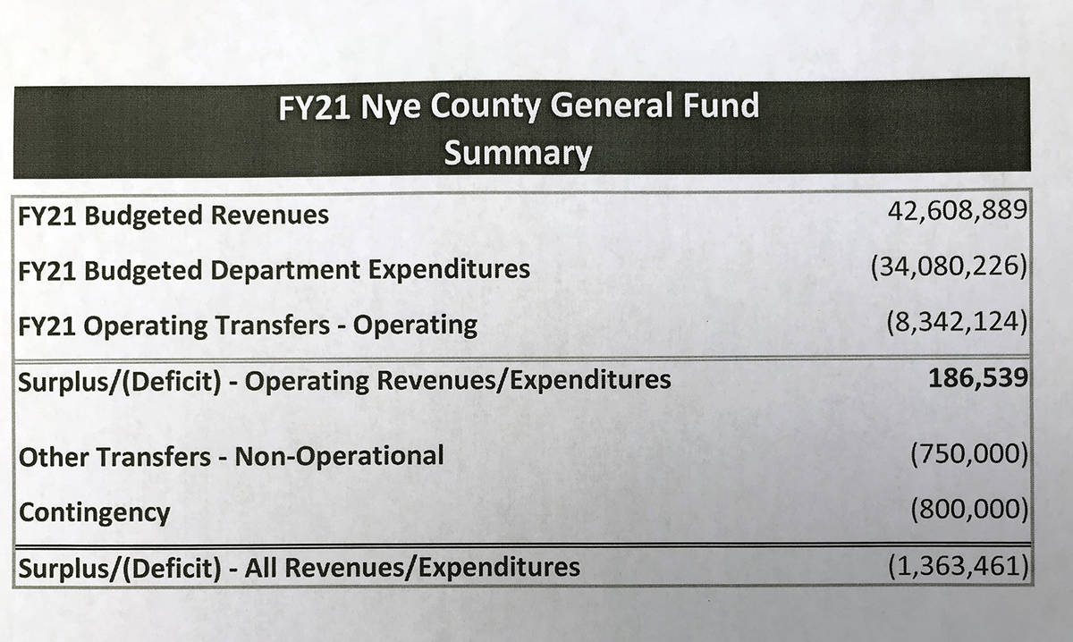 Special to the Pahrump Valley Times Information provided with the budget presentation during th ...