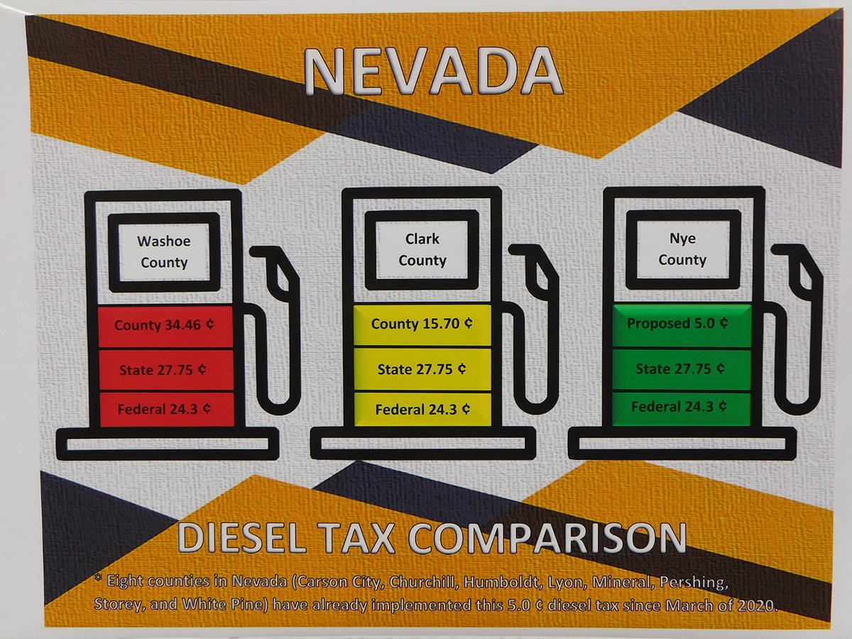 Robin Hebrock/Pahrump Valley Times This photo shows a diesel tax comparison between Washoe, Cla ...