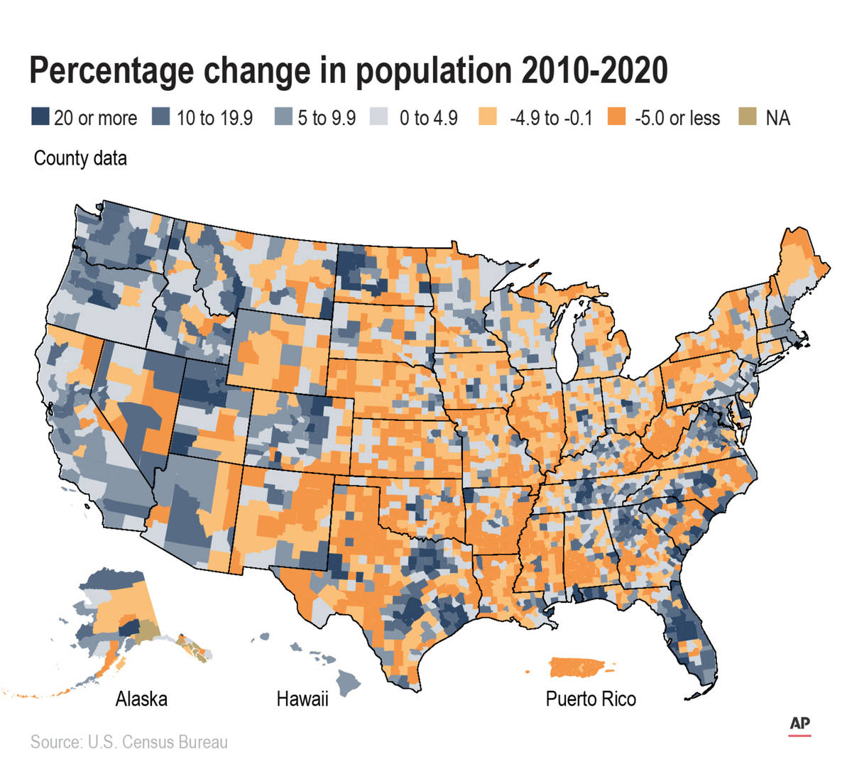 A county map of the United States and Puerto Rico shows percentage change in population from 20 ...