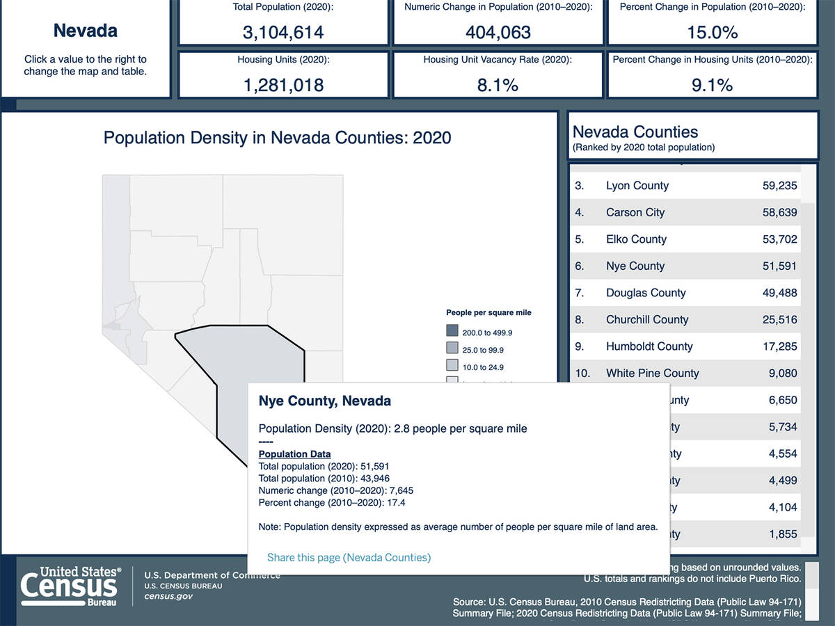 Screenshot This screenshot from the Census website shows the 2020 Census results for Nevada and ...